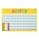 The Brainery, Addition Learning Mat, Plastic, 11 1/2 x 17 1/2 Inches, Ages 4 and up