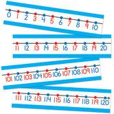 Number Line Bulletin Board Sets