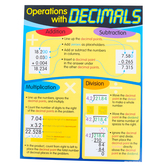 Trend, Anchor Chart: Operations With Decimals, Math STEM, 17 x 22 Inches, Grades 1-5