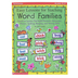 Scholastic, Easy Lessons for Teaching Word Families Resource Book, Reproducible, 128 Pages, Grades K-2