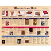 How We Got the Bible, by Rose Publishing, Wall Chart