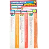 Scholastic, Literary Elements Bulletin Board Set, 16 Pieces, Grades 3-6
