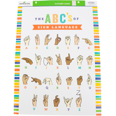 Renewing Minds, The ABC's of Sign Language Chart, 17 x 22 Inches, Multi-Colored, 1 Each