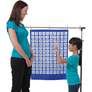 Numbers 1-120 Pocket Chart