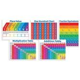 Primary Math Charts
