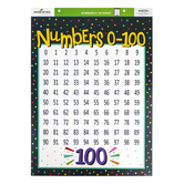 Renewing Minds, Classroom Numbers 0-100 Chart, 17 x 22 Inches, Multi-Colored, 1 Each