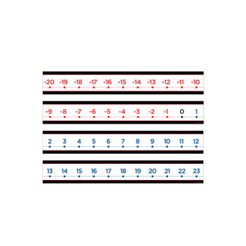 Renewing Minds, Generic Number Line Mini Bulletin Board Set, 14 Pieces
