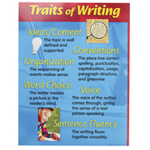 TREND, Anchor Chart Traits of Writing Chart, Language Arts, 17 x 22 Inches, Grades 1-6