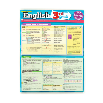BarCharts, English 3rd Grade Laminated Quick Study Guide, 8.5 x 11 Inches, 6 Pages, Grade   3