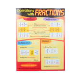 TREND, Operations with Fractions Chart, 17 x 22 Inches, Multi-Colored, 1 Piece