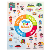 Renewing Minds, Anchor Chart Noun, Multi-colored, 17 x 22 Inches, 1 Each, Grades 1-3