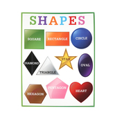 Renewing Minds, Anchor Chart Shapes, Multi-colored, 17 x 22 Inches, 1 Each, Grades PreK-2