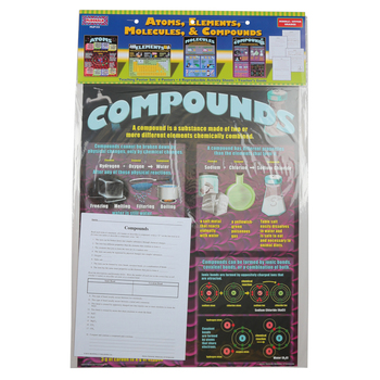 McDonald Publishing, Atoms, Elements, Molecules & Compounds Poster Set, 17 x 22 Inches, Pack of 4