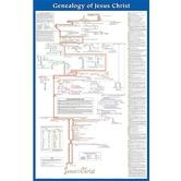 Genealogy of Jesus Christ, by Rose Publishing, Wall Chart