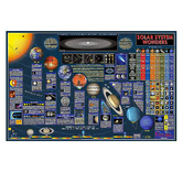Round World Products, Wonders of Our Solar System Laminated Wall Chart, 59 x 38 Inches