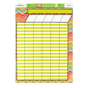 TooCute Collection, Customizable Incentive Chart, 17 x 22 Inches, 1 Each