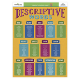 Renewing Minds, Classroom Descriptive Words Chart, 17 x 22 Inches, Multi-Colored, 1 Each