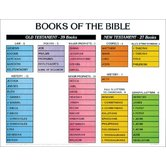 Books of the Bible Chart, by Rose Publishing, Wall Chart