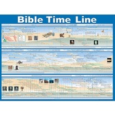 Bible Time Line, by Rose Publishing, Wall Chart