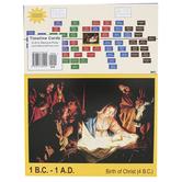 Memoria Press, Timeline Wall Cards, 61 Pieces, Grades 3-6