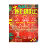 Renewing Minds, Books of the Bible Chart, 17 x 22 Inches, 1 Piece