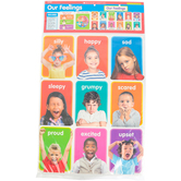 Scholastic, Our Feelings Bulletin Board Set, 15 Pieces, Grades PreK-5