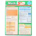 BarCharts, Math 5th Grade Laminated Quick Study Guide, 8.5 x 11 Inches, 6 Pages, Grade 5