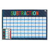 The Brainery, Subtraction Learning Mat, Plastic, 11 1/2 x 17 1/2 Inches, Ages 4 and up