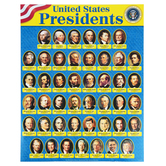 TREND enterprises, Inc., Anchor Chart: United States Presidents, 17 x 22 Inches, Grades 3-9