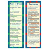 McDonald Publishing, Parts of Speech & Punctuation 2-Sided Bookmarks, 2 x 6 Inches, Pack of 36