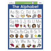Renewing Minds, Anchor Chart Alphabet, Multi-colored, 17 x 22 Inches, 1 Each, Grades PreK-3
