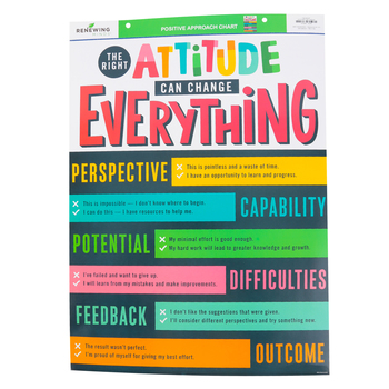 Renewing Minds, The Right Attitude Motivational Chart, 17 x 22 Inches, 1 Each