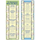 McDonald Publishing, Reading Comprehension 2-Sided Bookmarks, 2 x 6 Inches, Multi-Colored, Pack of 36