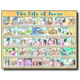 The Life of Jesus, by Rose Publishing, Wall Chart
