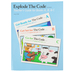 Educators Publishing Service, Explode The Code Teacher's Guide for Books A, B, C, Grades PreK-1