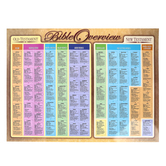 Bible Overview Chart, by Rose Publishing, Wall Chart