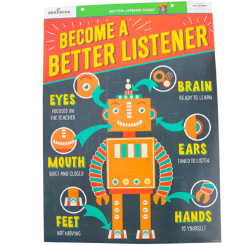 Renewing Minds, Become A Better Listener Chart, 17 x 22 Inches, Multi-Colored, 1 Each