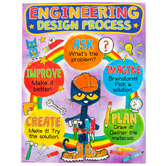 Teacher Created Resources, Pete the Cat Engineering Design Process, STEM Chart, 17 x 22 Inches
