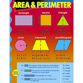 Area & Perimeter Chart