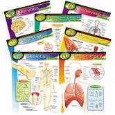 The Human Body Bulletin Board
