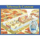 Tabernacle Cutaway, by Rose Publishing, Wall Chart