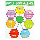 Carson-Dellosa, Anchor Chart: US Money Equivalency, 17 x 22 Inches, Grades K-5