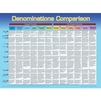 Denominations Comparisons Chart, by Rose Publishing, Wall Chart
