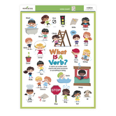 Renewing Minds, Anchor Chart Verbs, Multi-colored, 17 x 22 Inches, 1 Each, Grades 1-3