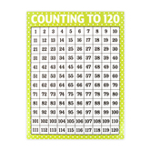 Renewing Minds, Counting to 120 Chart, 17 x 22 Inches, Multi-Colored, 1 Each