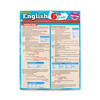 BarCharts, English 6th Grade Laminated Quick Study Guide, 8.5 x 11 Inches, 6 Pages, Grade 6