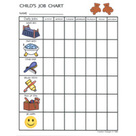 Category Chore Charts