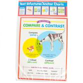 Scholastic, Text Structures Anchor Charts Bulletin Board Set, 5 Pieces, Grades 3-5