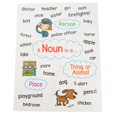 Scholastic, Anchor Chart: Noun, Multi-colored, 17 x 22 Inches, 1 Each, Grades 1-3