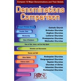 Denominations Pamphlet